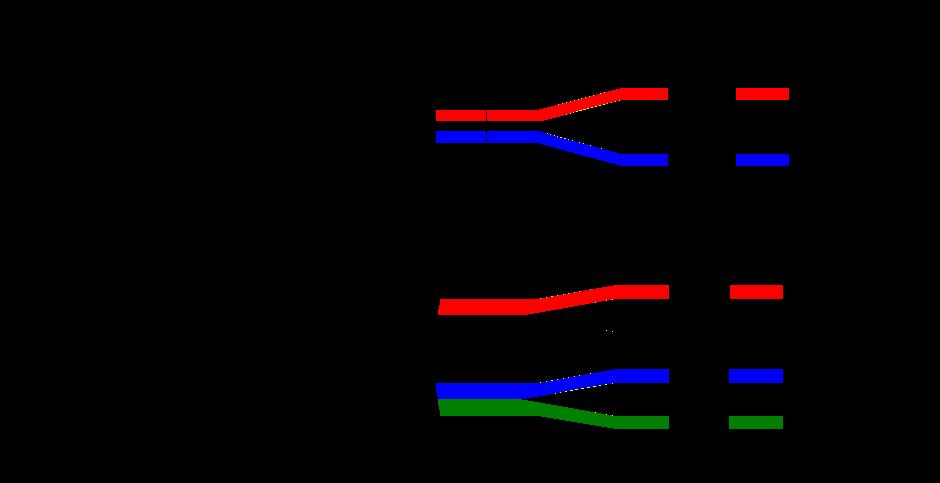 dc8~16v,最大电流为35ma;   输入信号:视频信号(v或vs);